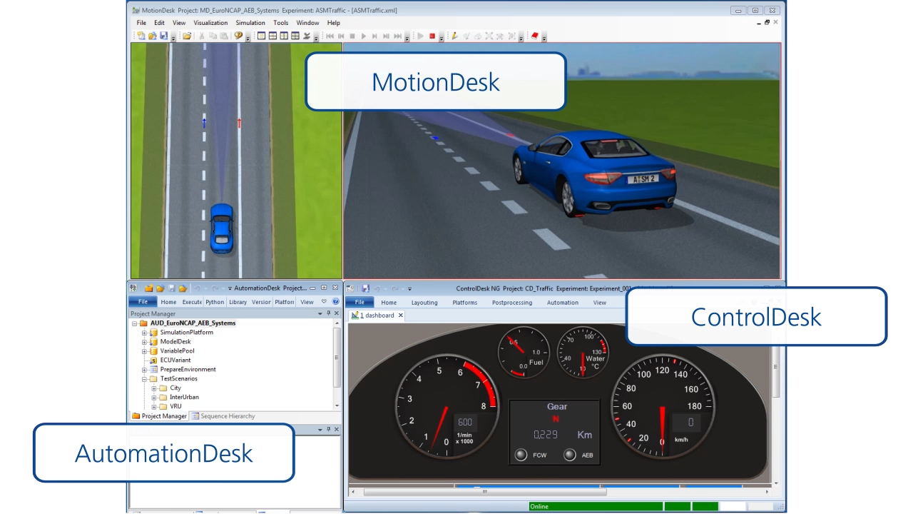 Video: Hardware-in-the-Loop Tool Chain for Euro NCAP Tests - dSPACE
