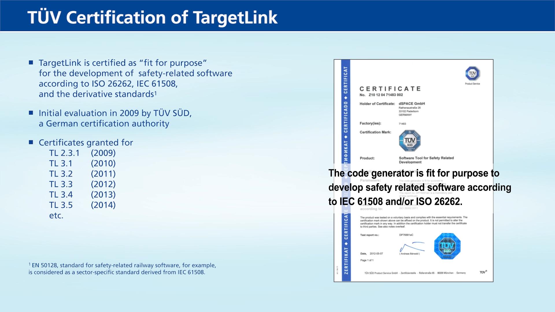 Targetlink Dspace