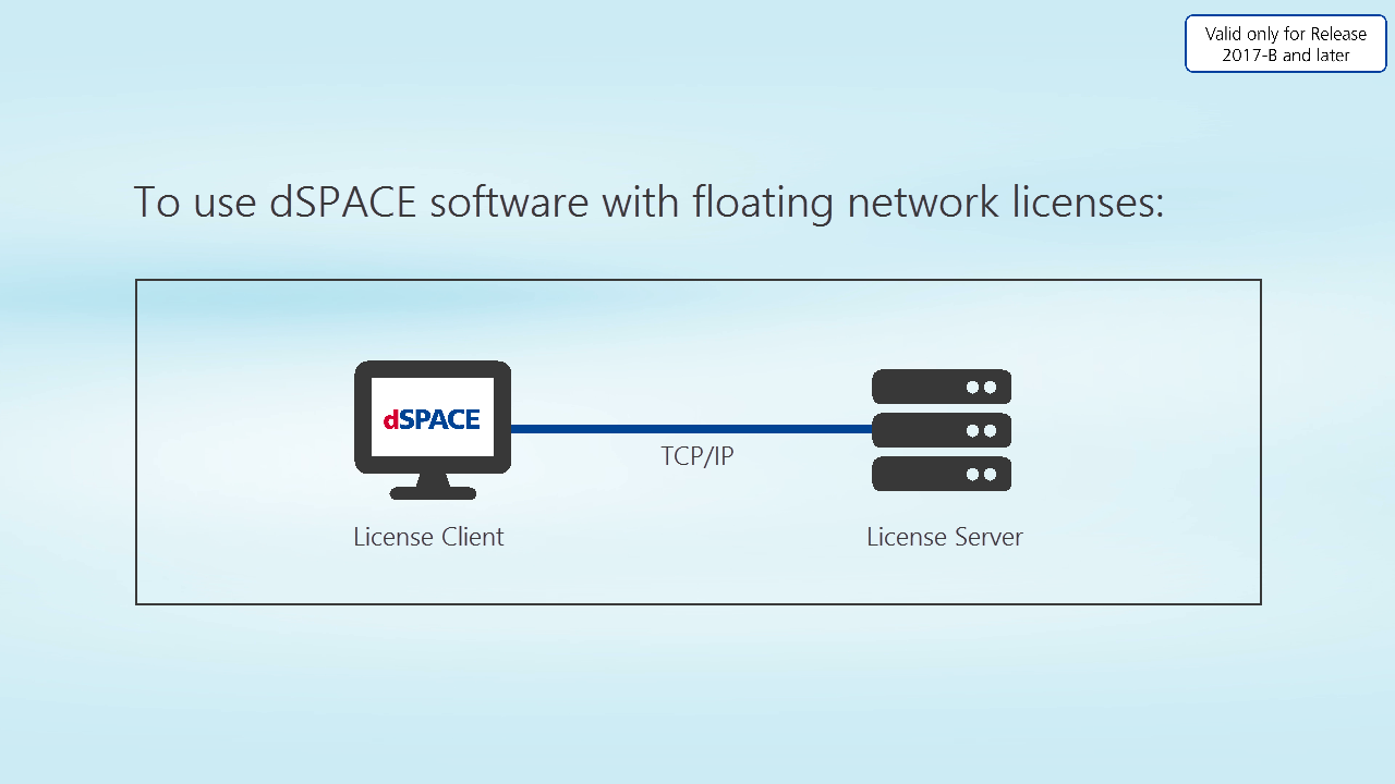 Video New Licensing: Connecting to a dSPACE License Server - dSPACE